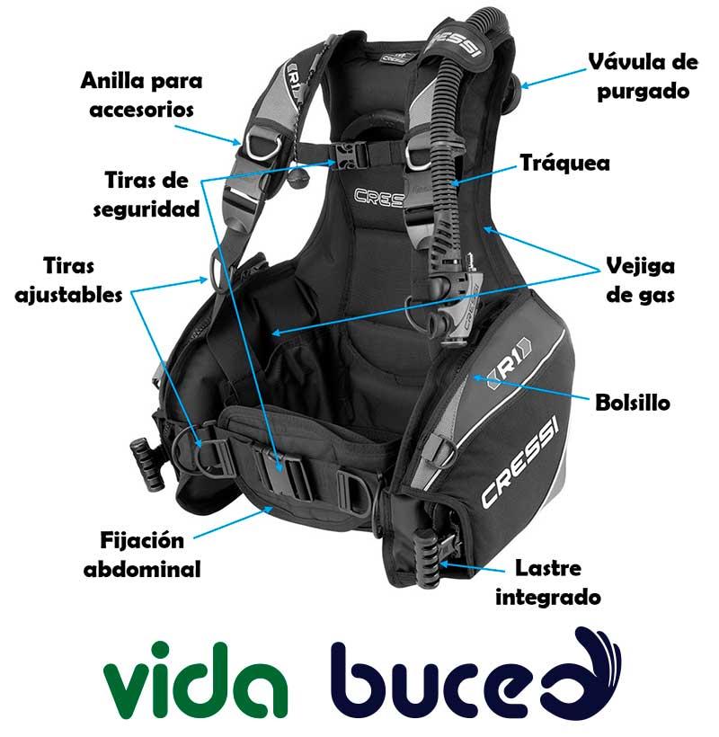 Chaleco De Buceo Jacket